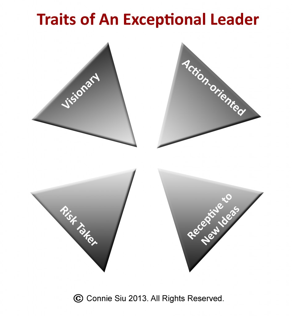 Traits of business leaders